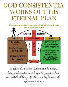 gods eternal plan