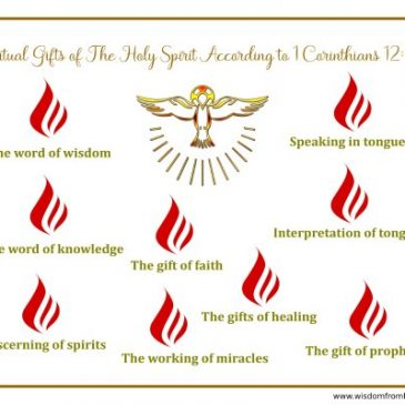 The Spiritual Gifts of the Holy Spirit According to 1 Corinthians 12:4-11