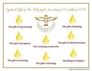 spiritual gifts of holy spirit