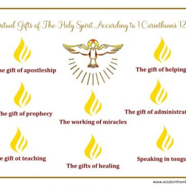 The Spiritual Gifts of the Holy Spirit According to 1 Corinthians 12:28