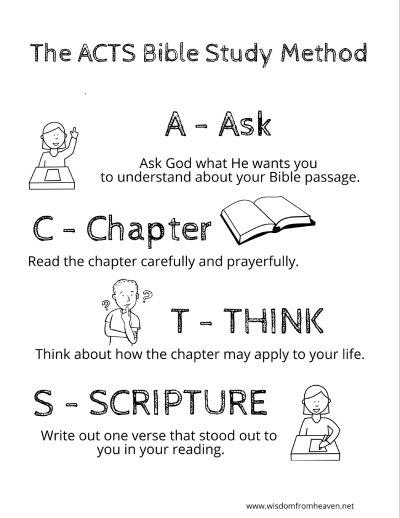 acts bible study method